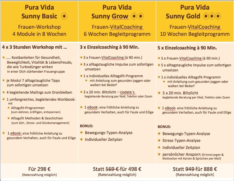Frauen Coaching und Workshop Pura Vida Pakete